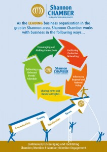 Shannon Chamber - In Business for Business