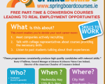 More than 400 Limerick people to secure well-paid, cutting edge jobs, from Mechatronics to 3-D Printing, via the HEA's Springboard+ programme of free part-time and conversion courses